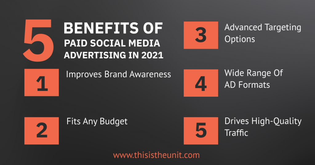 5 benefits of paid social media advertising